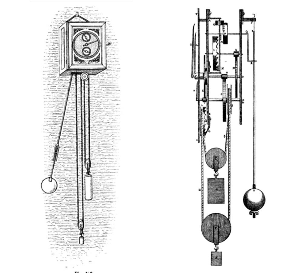اولین ساعت پاندولی ساخته شده توسط کریستیان هویگنس
