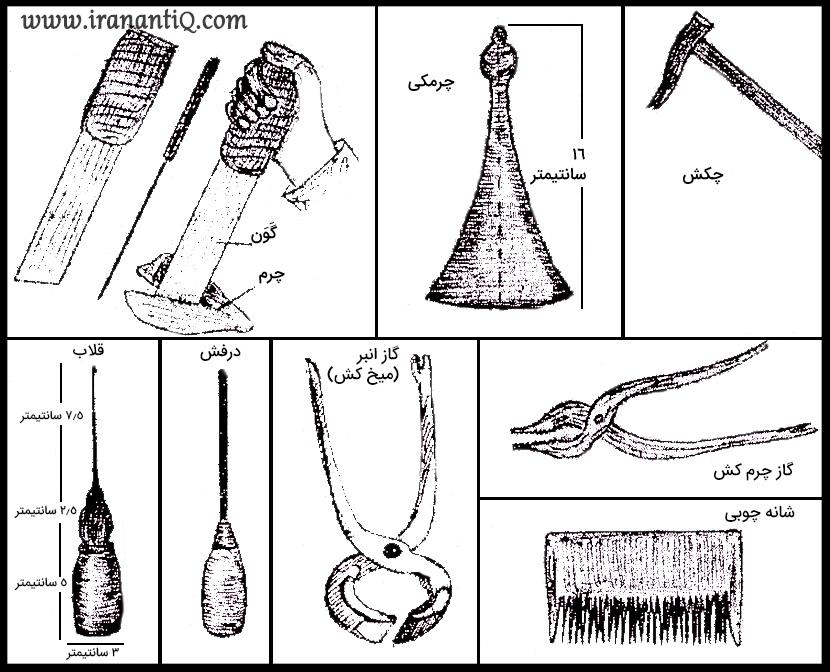 چند نمونه از ابزار کار