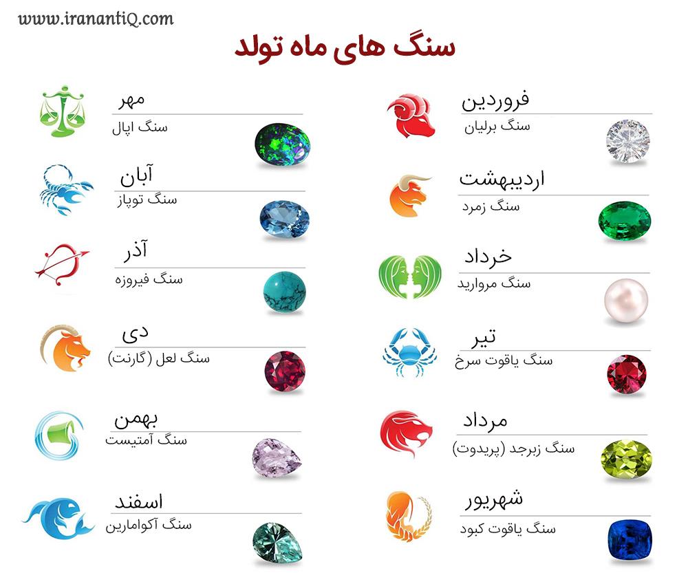 سنگ ماه های تولد - Gemstones